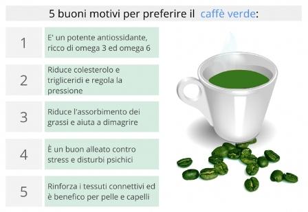 caffe-verde-proprieta-2